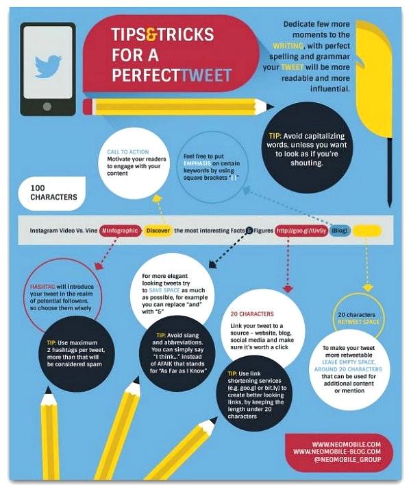 betere tweets schrijven infographic